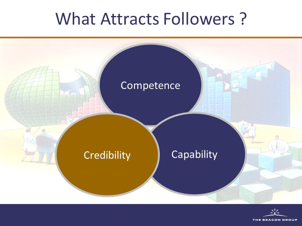 What Attracts Followers Competence Capability Credibility