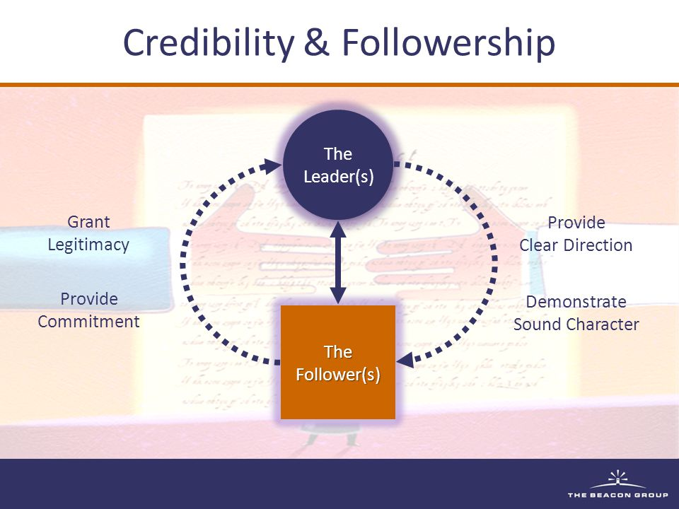 The Leader(s) The Leader(s) TheFollower(s)TheFollower(s) Grant Legitimacy Provide Commitment Provide Clear Direction Demonstrate Sound Character
