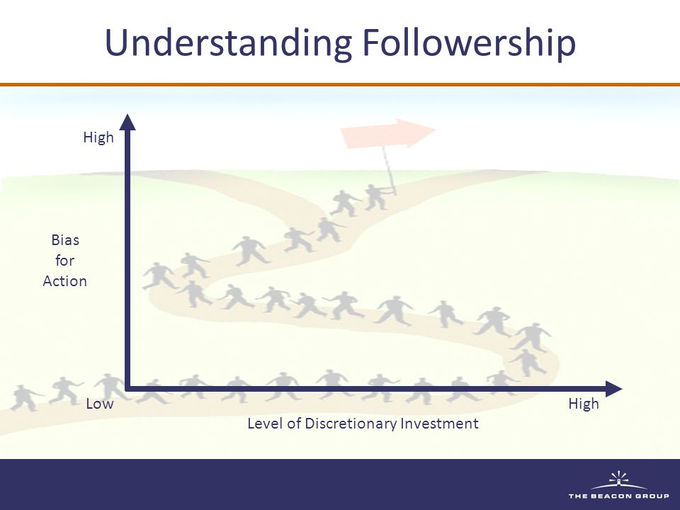 Understanding Followership Level of Discretionary Investment Bias for Action Low High