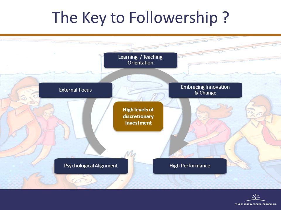 The Key to Followership .
