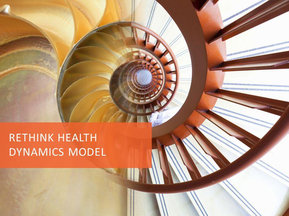RETHINK HEALTH DYNAMICS MODEL