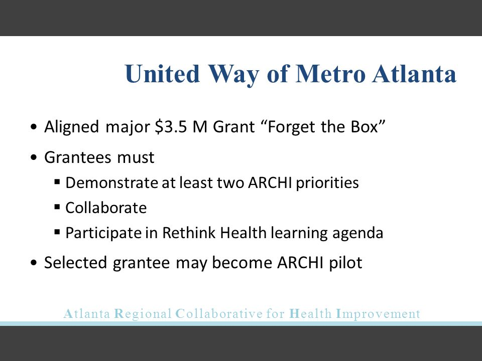 Atlanta Regional Collaborative for Health Improvement United Way of Metro Atlanta Aligned major $3.5 M Grant Forget the Box Grantees must  Demonstrate at least two ARCHI priorities  Collaborate  Participate in Rethink Health learning agenda Selected grantee may become ARCHI pilot