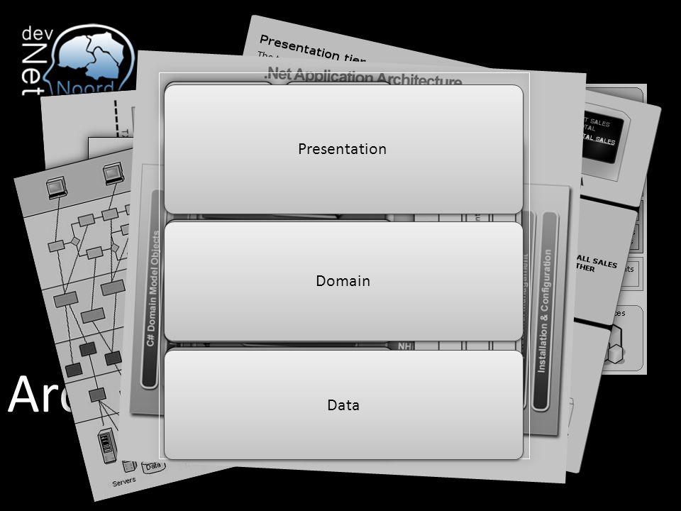Presentation Domain Data