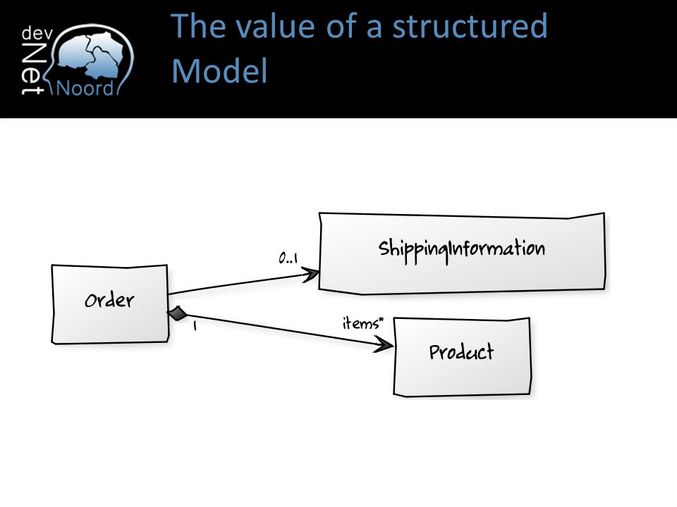 The value of a structured Model