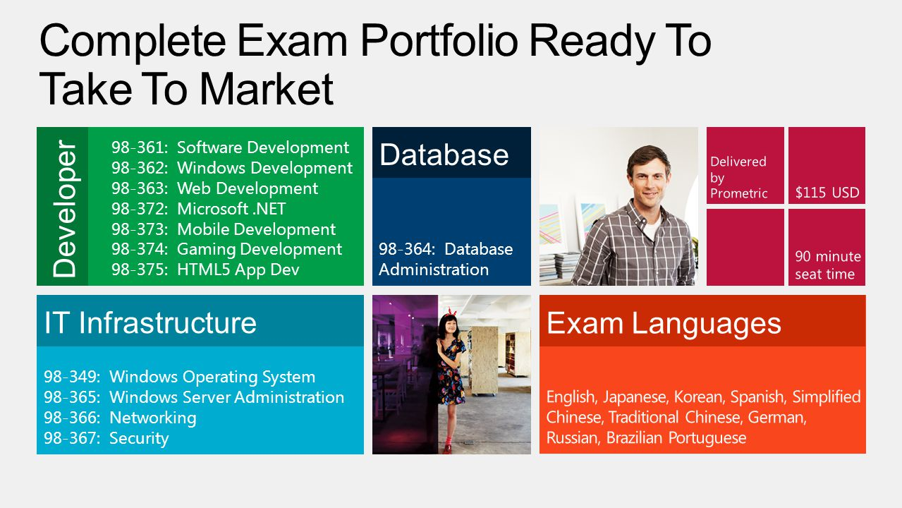 Complete Exam Portfolio Ready To Take To Market 98-349: Windows Operating System 98-365: Windows Server Administration 98-366: Networking 98-367: Security 98-361: Software Development 98-362: Windows Development 98-363: Web Development 98-372: Microsoft.NET 98-373: Mobile Development 98-374: Gaming Development 98-375: HTML5 App Dev 98-364: Database Administration Developer IT Infrastructure Database Exam Languages