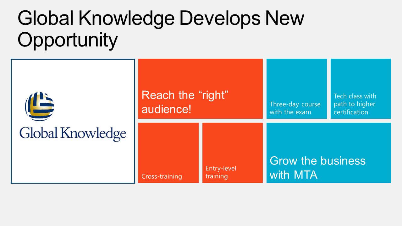 Reach the right audience! Grow the business with MTA