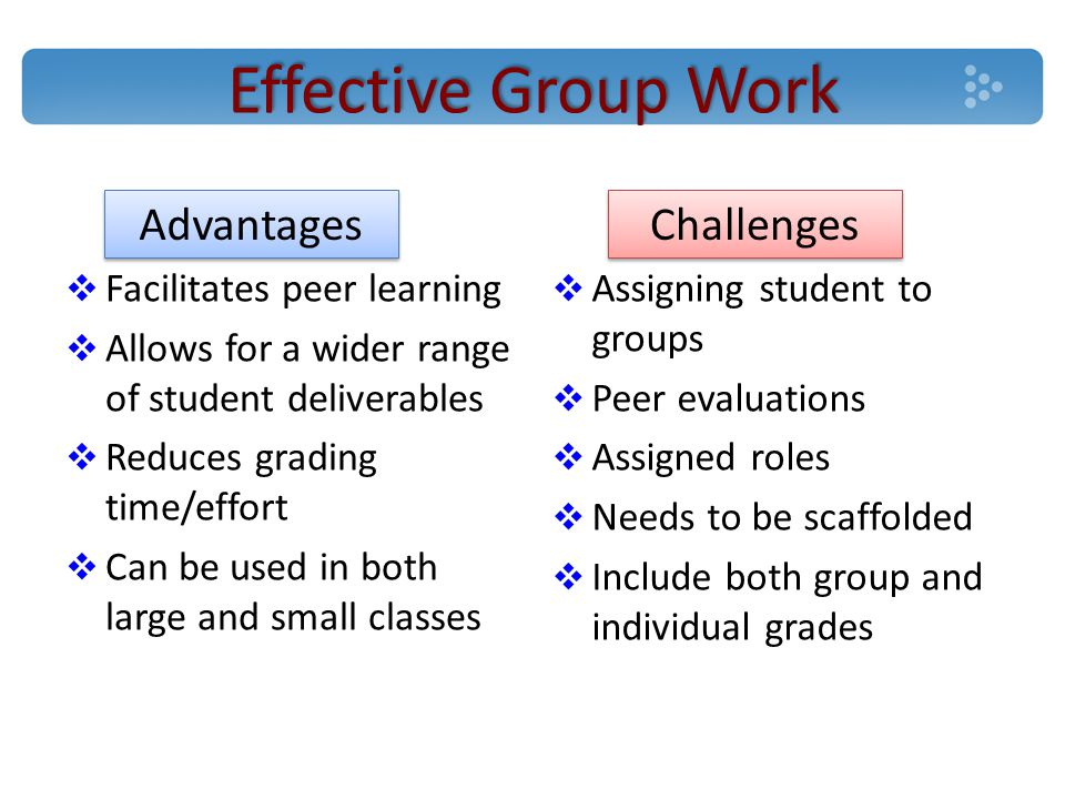 Effective Group Work  Facilitates peer learning  Allows for a wider range of student deliverables  Reduces grading time/effort  Can be used in both large and small classes  Assigning student to groups  Peer evaluations  Assigned roles  Needs to be scaffolded  Include both group and individual grades Advantages Challenges