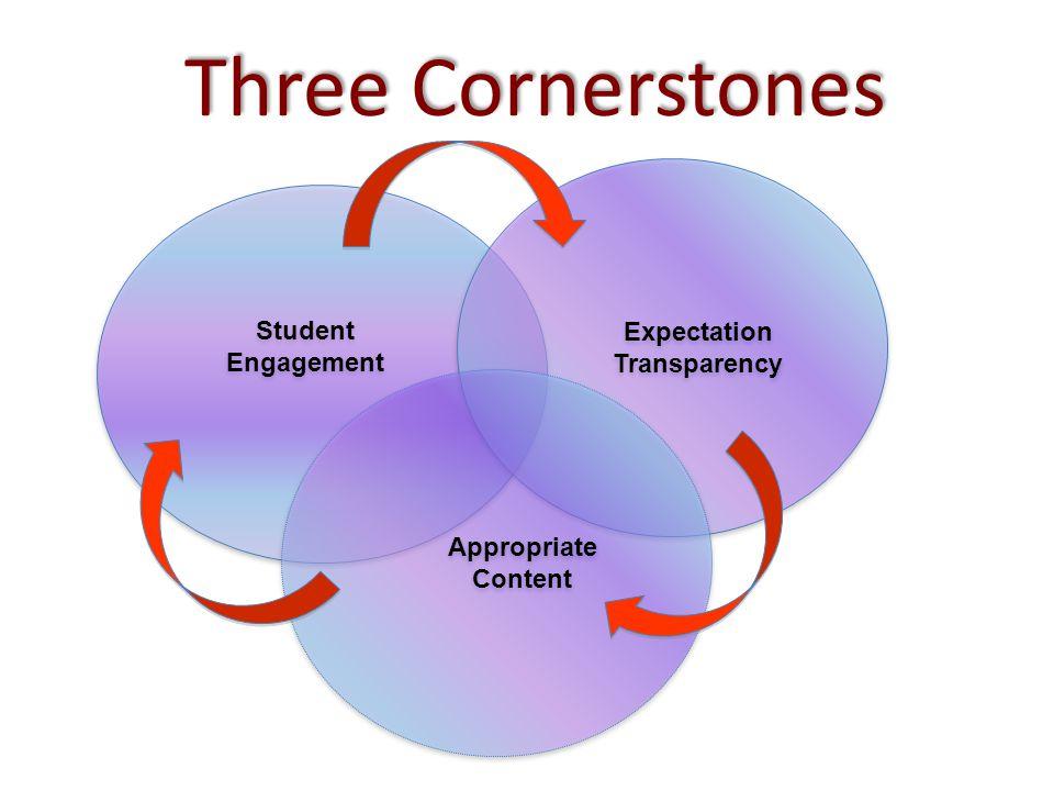 Three Cornerstones Student Engagement Expectation Transparency Expectation Transparency Appropriate Content