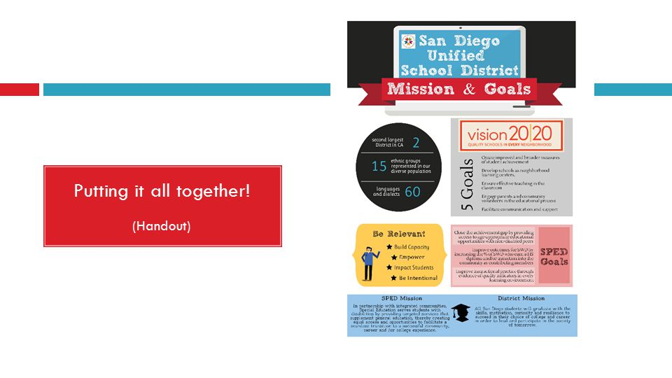 Putting it all together! (Handout)