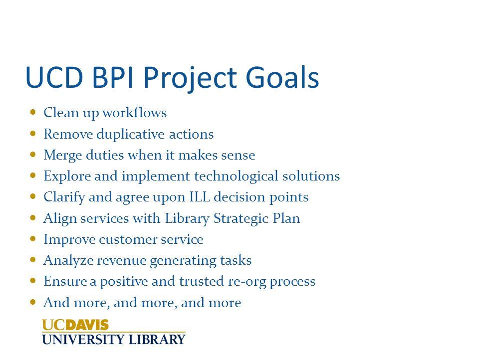 Goals & Bumps: Business Process Improvement (BPI) Goals: Optimize + de-dupe + single approach + re-vitalize Align services with Library Strategic Plan