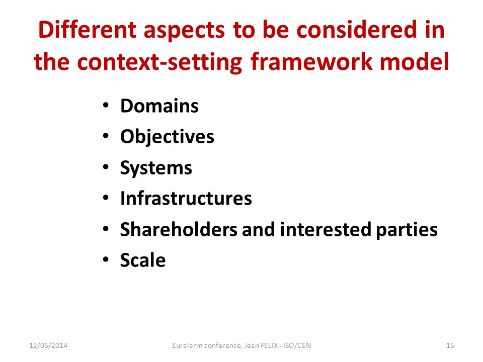 Different aspects to be considered in the context-setting framework model Domains Objectives Systems Infrastructures Shareholders and interested parti