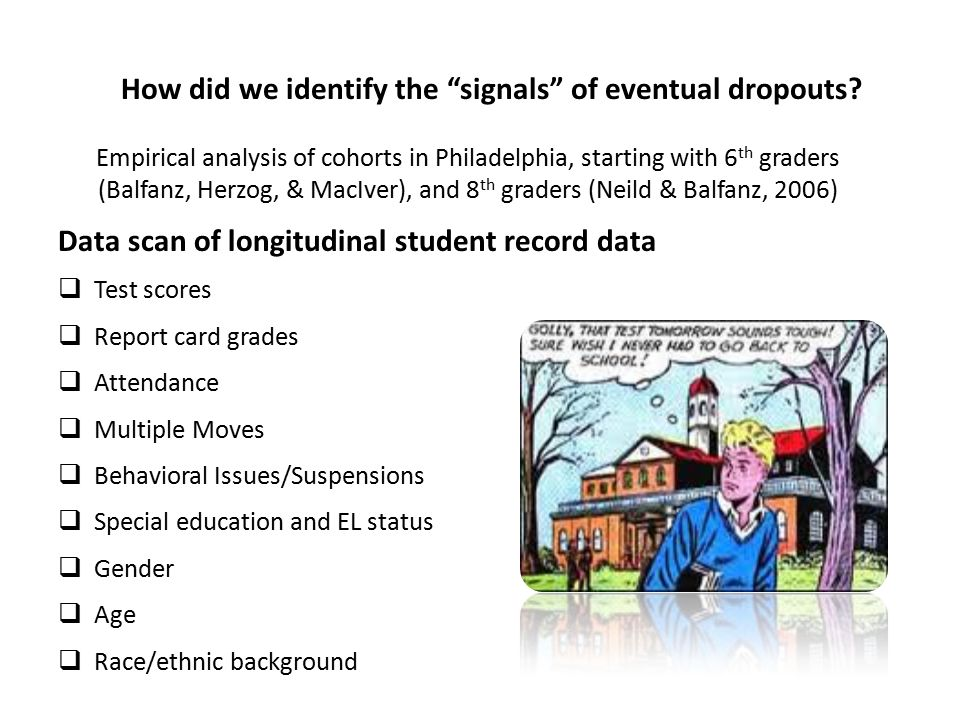How did we identify the signals of eventual dropouts.