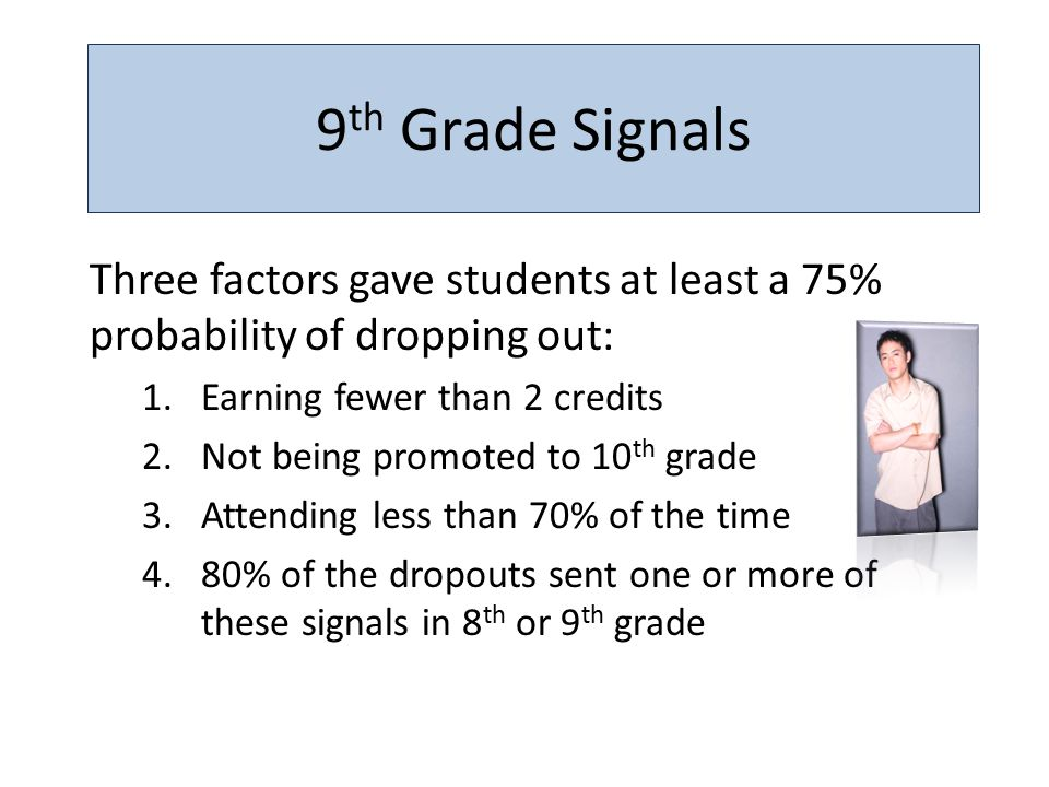 Three factors gave students at least a 75% probability of dropping out: 1.Earning fewer than 2 credits 2.Not being promoted to 10 th grade 3.Attending less than 70% of the time 4.80% of the dropouts sent one or more of these signals in 8 th or 9 th grade 9 th Grade Signals