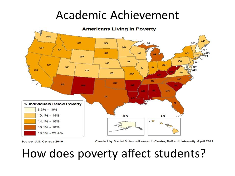 Academic Achievement How does poverty affect students