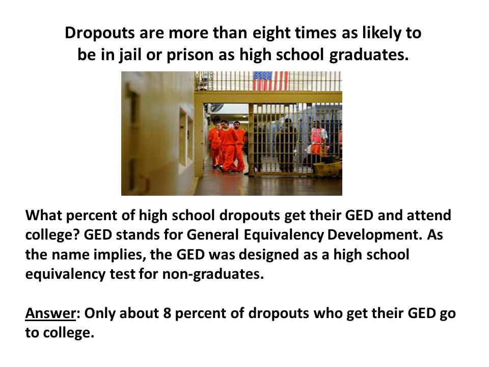Dropouts are more than eight times as likely to be in jail or prison as high school graduates.