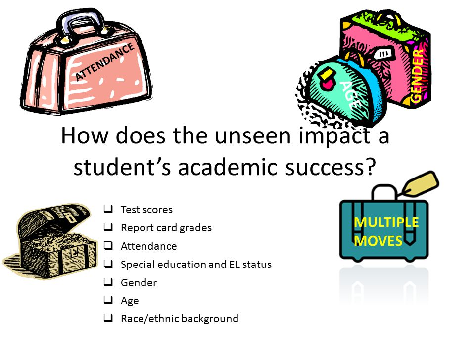 How does the unseen impact a student's academic success.
