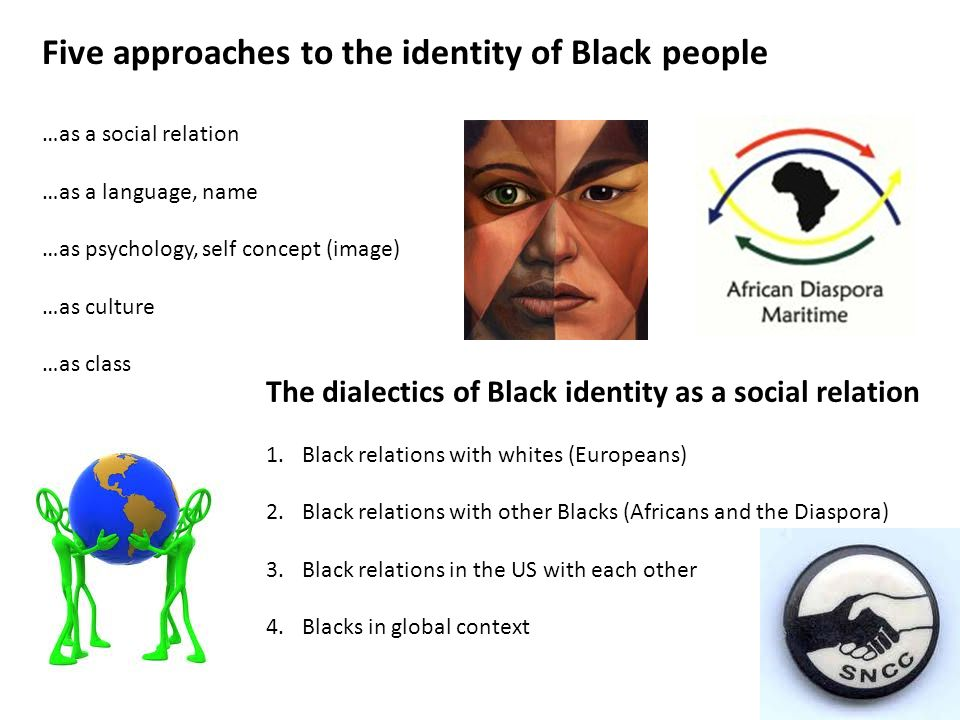 Five approaches to the identity of Black people …as a social relation …as a language, name …as psychology, self concept (image) …as culture …as class The dialectics of Black identity as a social relation 1.Black relations with whites (Europeans) 2.Black relations with other Blacks (Africans and the Diaspora) 3.Black relations in the US with each other 4.Blacks in global context