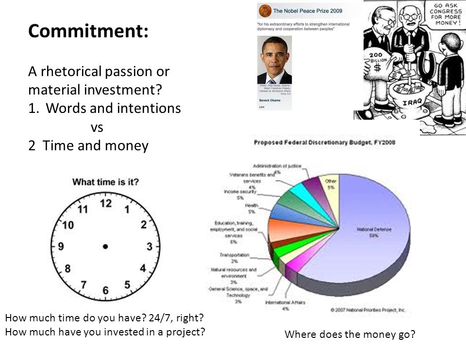 Commitment: A rhetorical passion or material investment? 1.Words and intentions vs 2 Time and money How much time do you have? 24/7, right? How much h