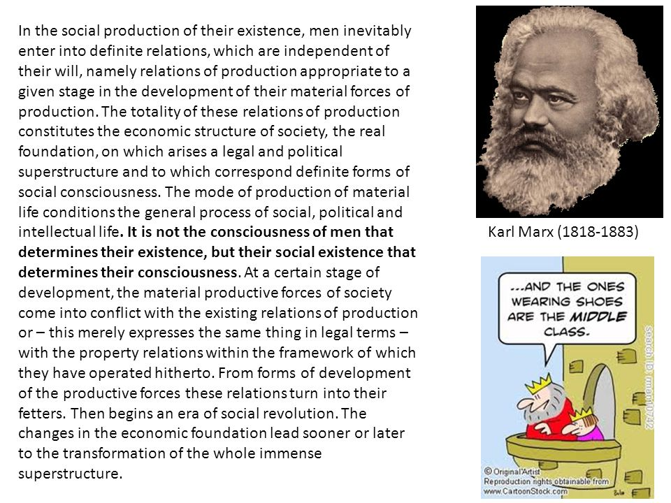 Karl Marx (1818-1883) In the social production of their existence, men inevitably enter into definite relations, which are independent of their will, namely relations of production appropriate to a given stage in the development of their material forces of production.