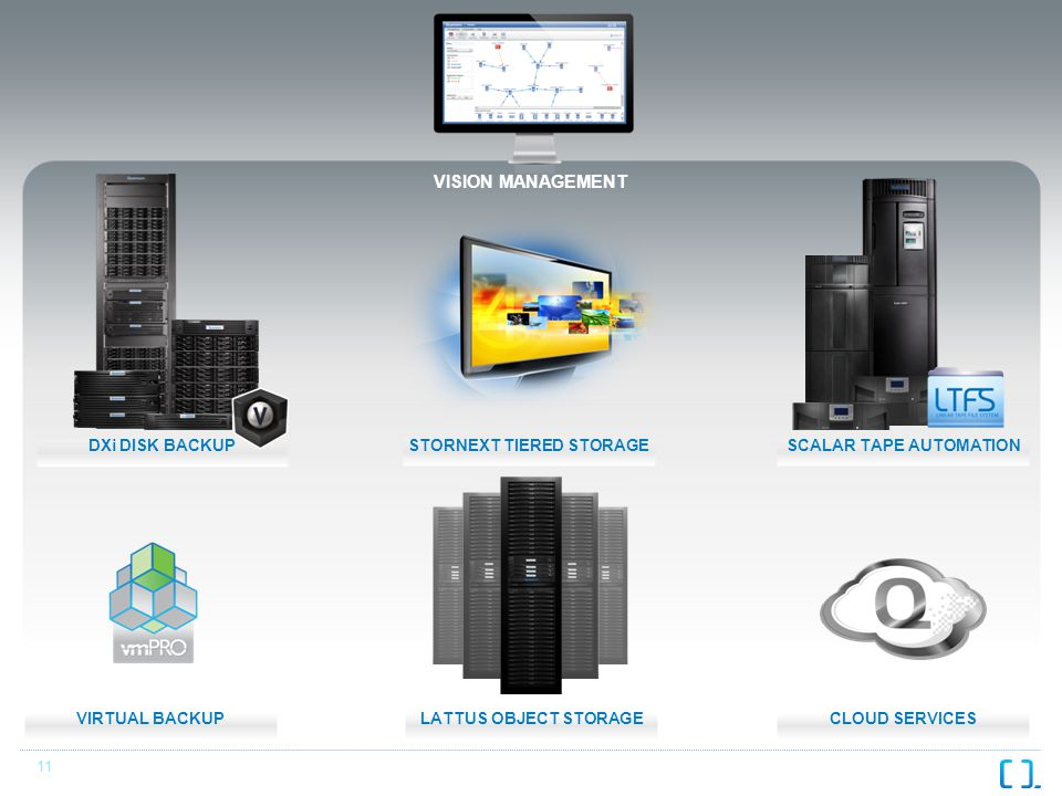 11 VISION MANAGEMENT CLOUD SERVICES VIRTUAL BACKUP LATTUS OBJECT STORAGE DXi DISK BACKUP SCALAR TAPE AUTOMATION STORNEXT TIERED STORAGE