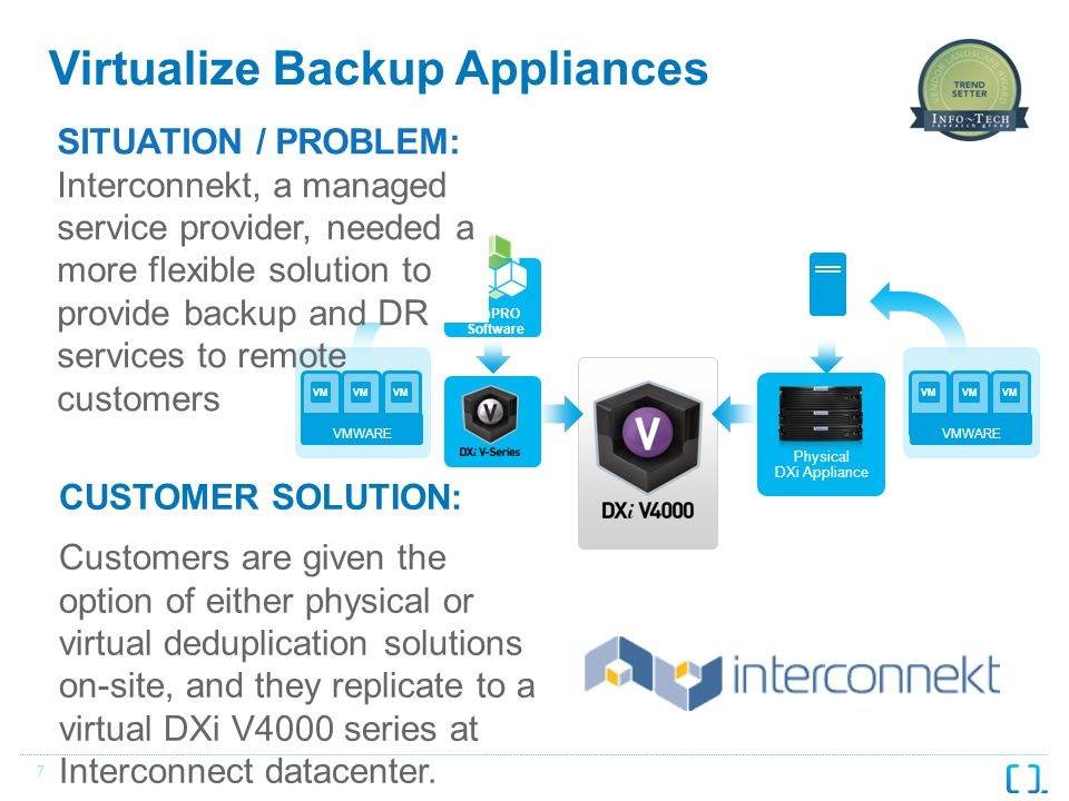 7 Virtualize Backup Appliances SITUATION / PROBLEM: Interconnekt, a managed service provider, needed a more flexible solution to provide backup and DR services to remote customers CUSTOMER SOLUTION: Customers are given the option of either physical or virtual deduplication solutions on-site, and they replicate to a virtual DXi V4000 series at Interconnect datacenter.