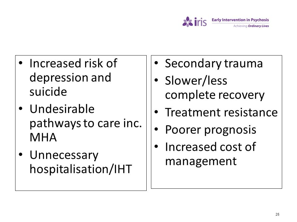 25 Increased risk of depression and suicide Undesirable pathways to care inc. MHA Unnecessary hospitalisation/IHT Secondary trauma Slower/less complet
