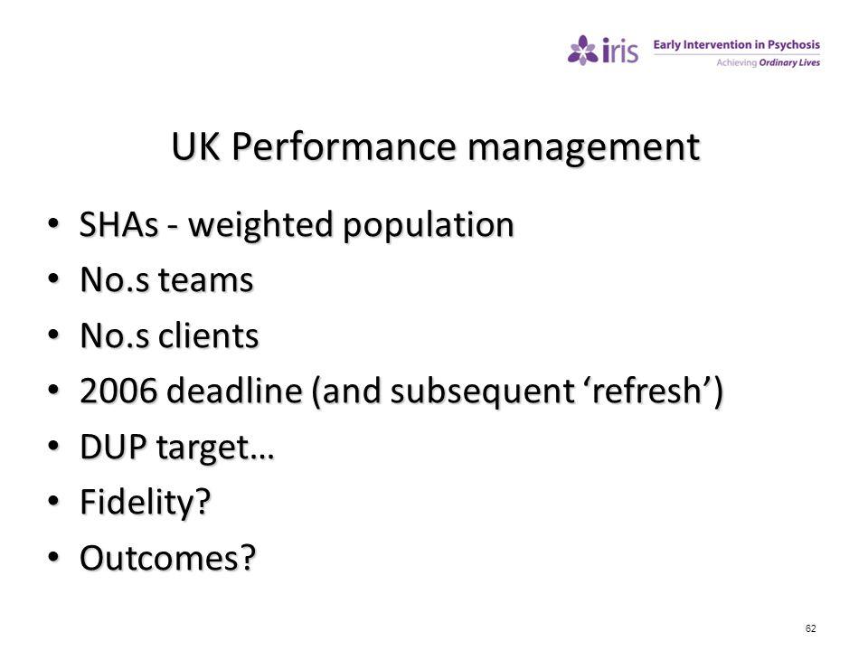 62 UK Performance management SHAs - weighted population SHAs - weighted population No.s teams No.s teams No.s clients No.s clients 2006 deadline (and