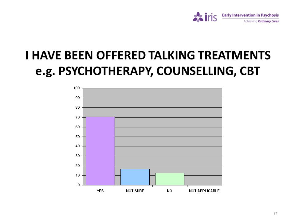 74 I HAVE BEEN OFFERED TALKING TREATMENTS e.g. PSYCHOTHERAPY, COUNSELLING, CBT