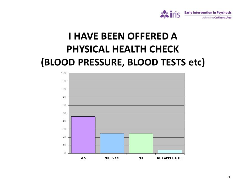 78 I HAVE BEEN OFFERED A PHYSICAL HEALTH CHECK ( BLOOD PRESSURE, BLOOD TESTS etc )