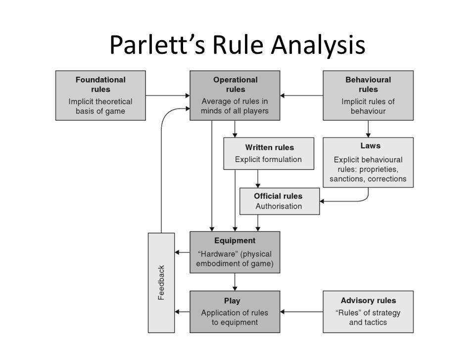 Parlett's Rule Analysis