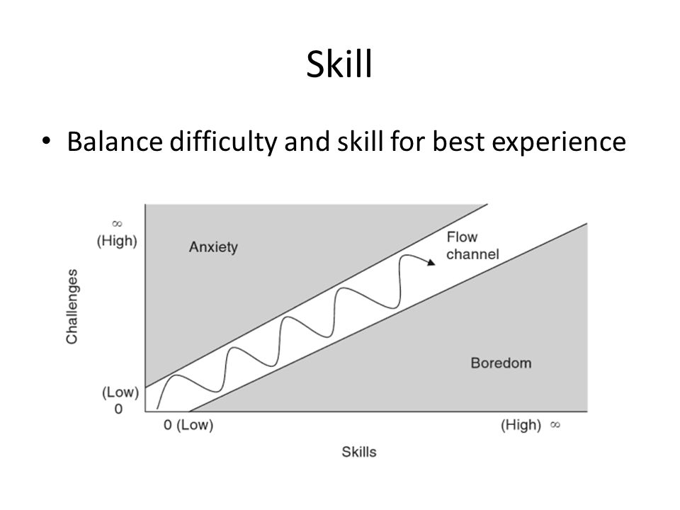 Skill Balance difficulty and skill for best experience