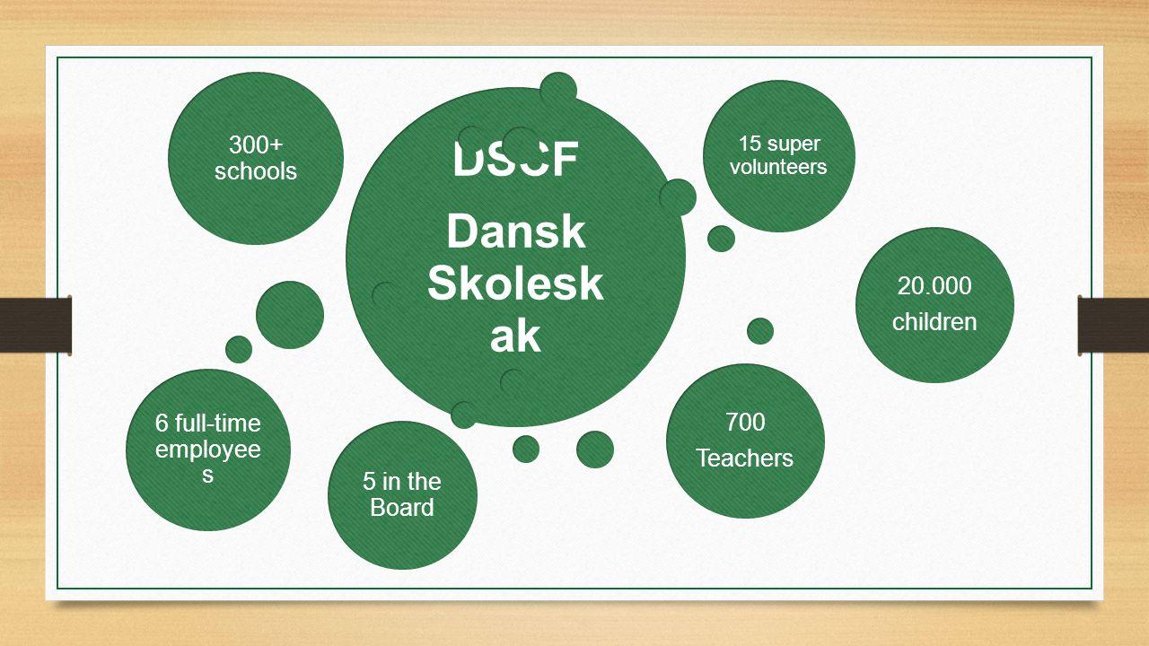 DSCF Dansk Skolesk ak 300+ schools 15 super volunteers 700 Teachers 5 in the Board 20.000 children 6 full-time employee s