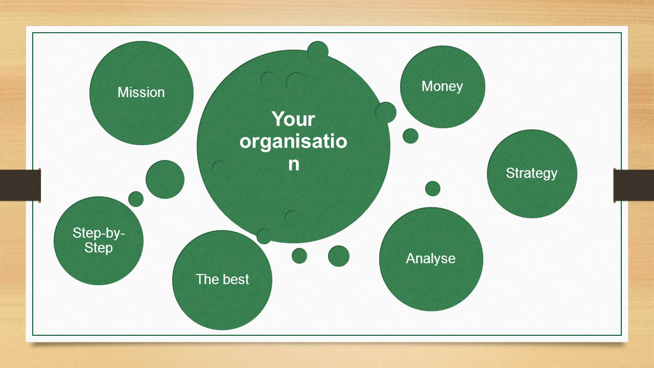 Your organisatio n Mission Money Analyse The best Strategy Step-by- Step