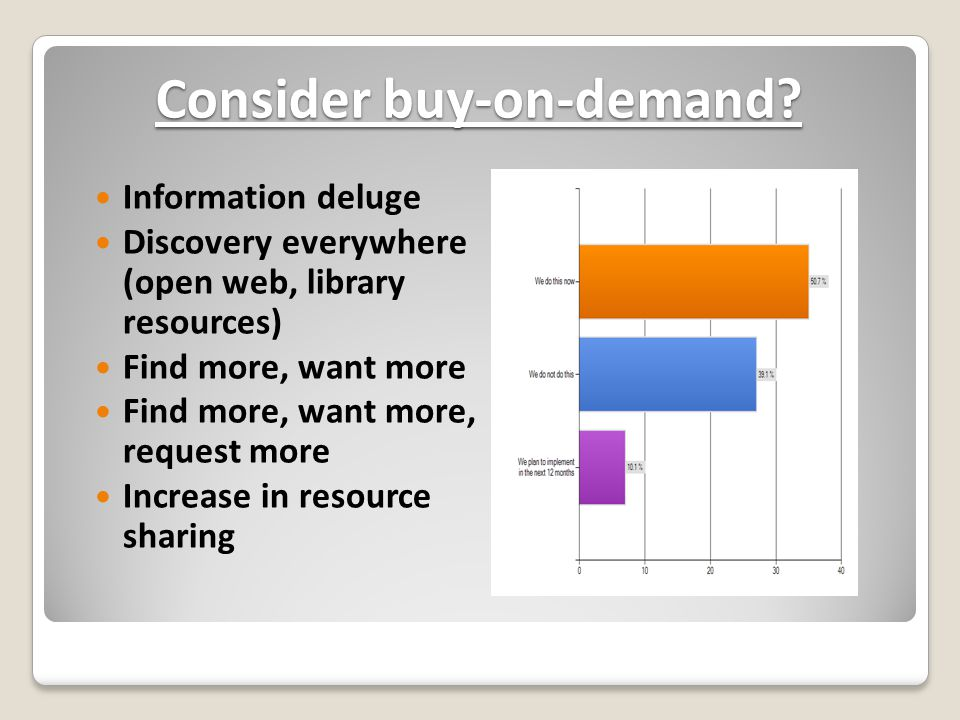 Consider buy-on-demand? Information deluge Discovery everywhere (open web, library resources) Find more, want more Find more, want more, request more