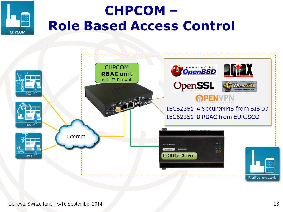 CHPCOM – Role Based Access Control Geneva, Switzerland, 15-16 September 2014 13 CHPCOM RBAC unit incl.