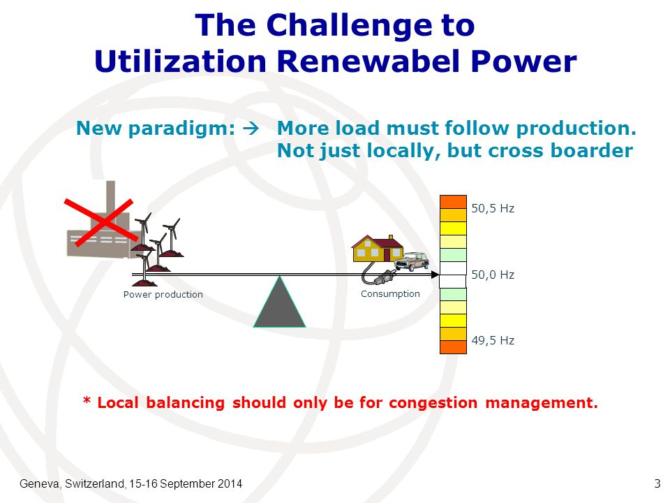 The Challenge to Utilization Renewabel Power Geneva, Switzerland, 15-16 September 2014 3 50,0 Hz 49,5 Hz 50,5 Hz Power production Consumption New paradigm:  More load must follow production.