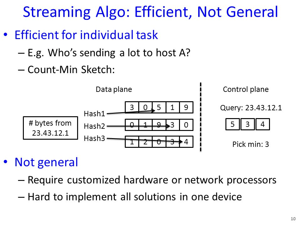 Streaming Algo: Efficient, Not General Efficient for individual task – E.g.