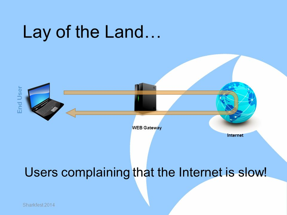 Lay of the Land… Sharkfest 2014 End User WEB Gateway Internet Users complaining that the Internet is slow!