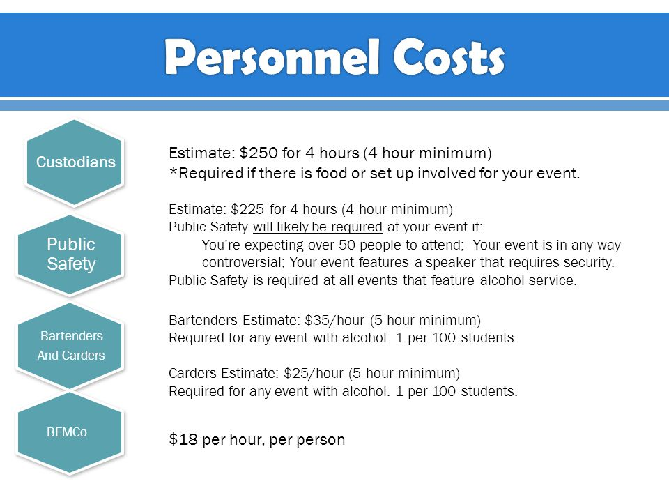Bartenders And Carders BEMCo Custodians Public Safety Estimate: $250 for 4 hours (4 hour minimum) *Required if there is food or set up involved for your event.