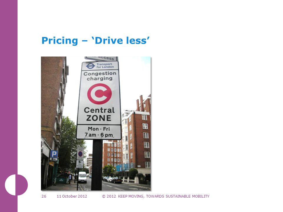 Pricing – 'Drive less' 11 October 2012© 2012 KEEP MOVING, TOWARDS SUSTAINABLE MOBILITY26