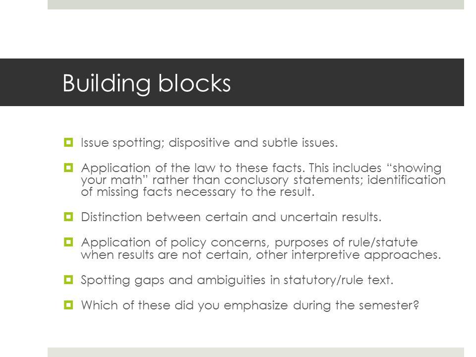 Basics Checklist Start drafting the exam NOW.