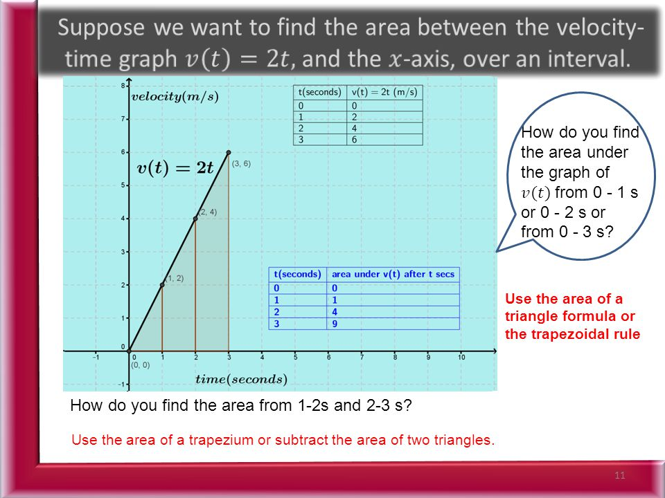 11 Use the area of a triangle formula or the trapezoidal rule How do you find the area from 1-2s and 2-3 s.