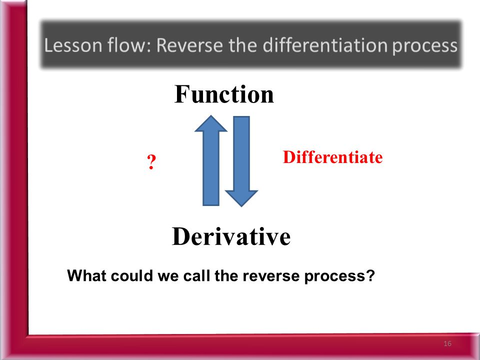 16 Function Derivative Differentiate What could we call the reverse process