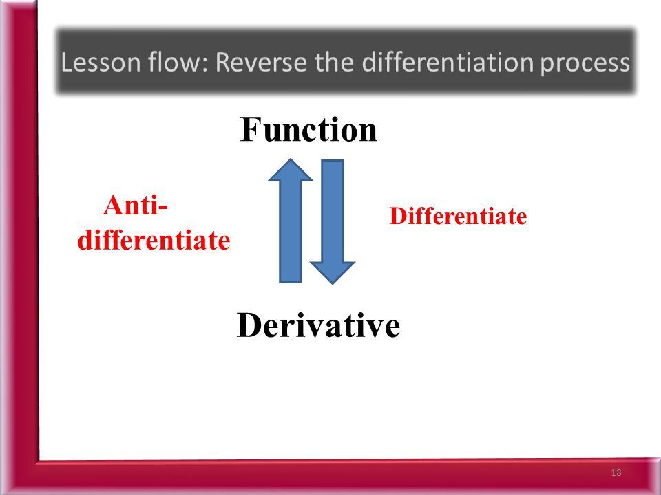 18 Function Derivative Differentiate Anti- differentiate