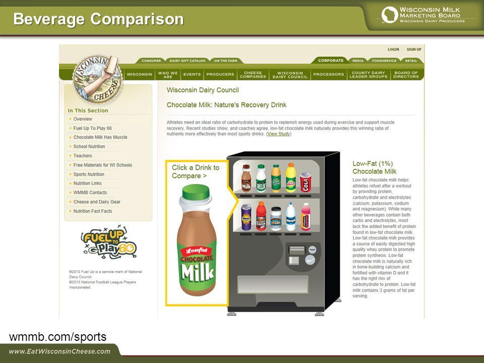 wmmb.com/sports Beverage Comparison