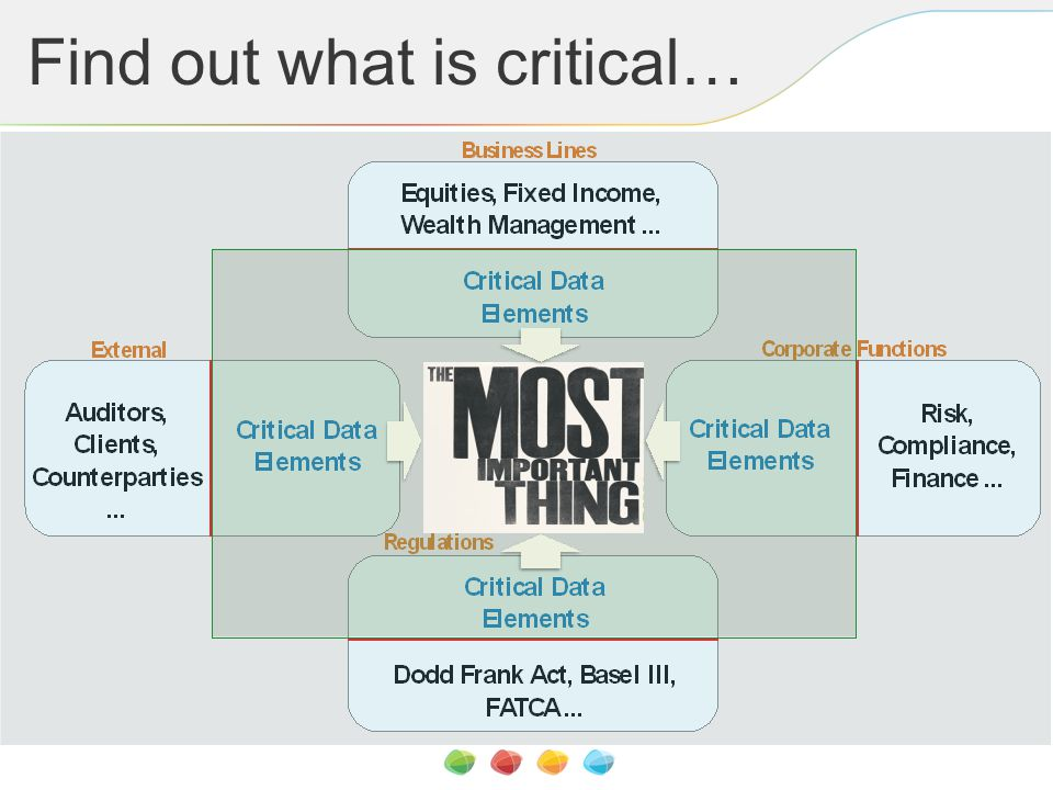 Find out what is critical…
