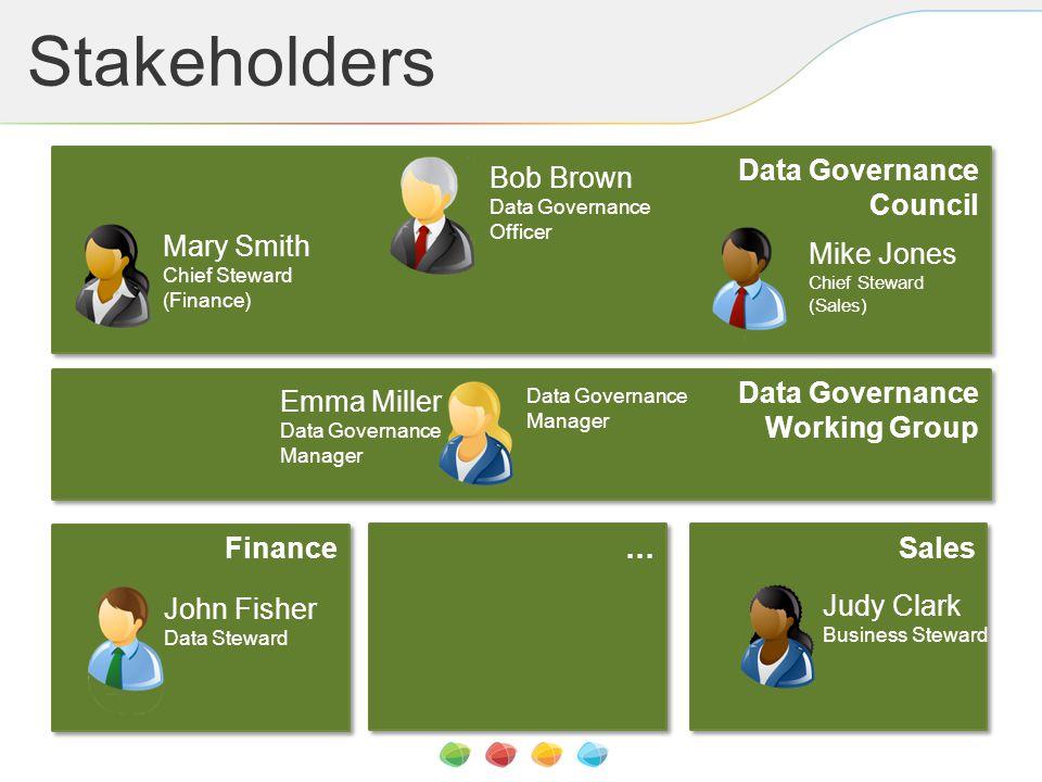 Stakeholders Emma Miller Data Governance Manager
