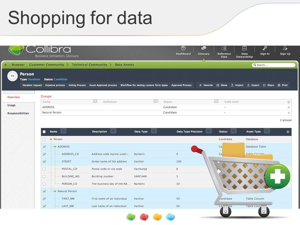 Shopping for data