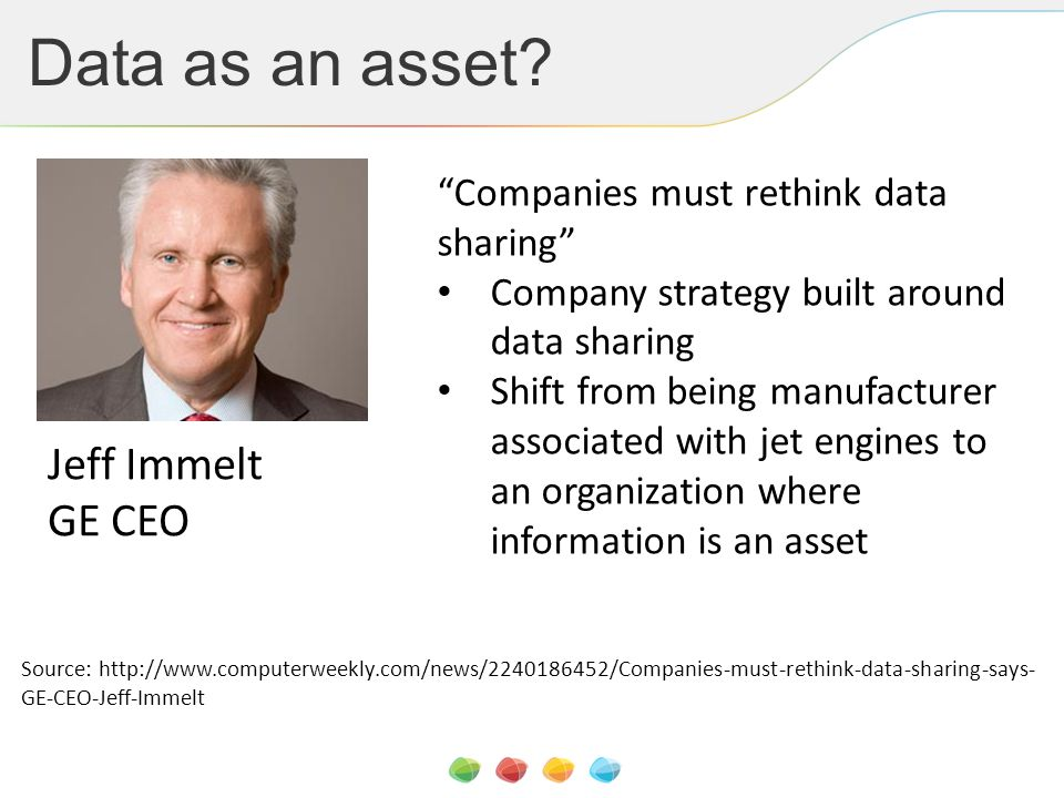Data as an asset.