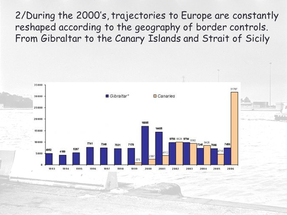 2/During the 2000's, trajectories to Europe are constantly reshaped according to the geography of border controls. From Gibraltar to the Canary Island